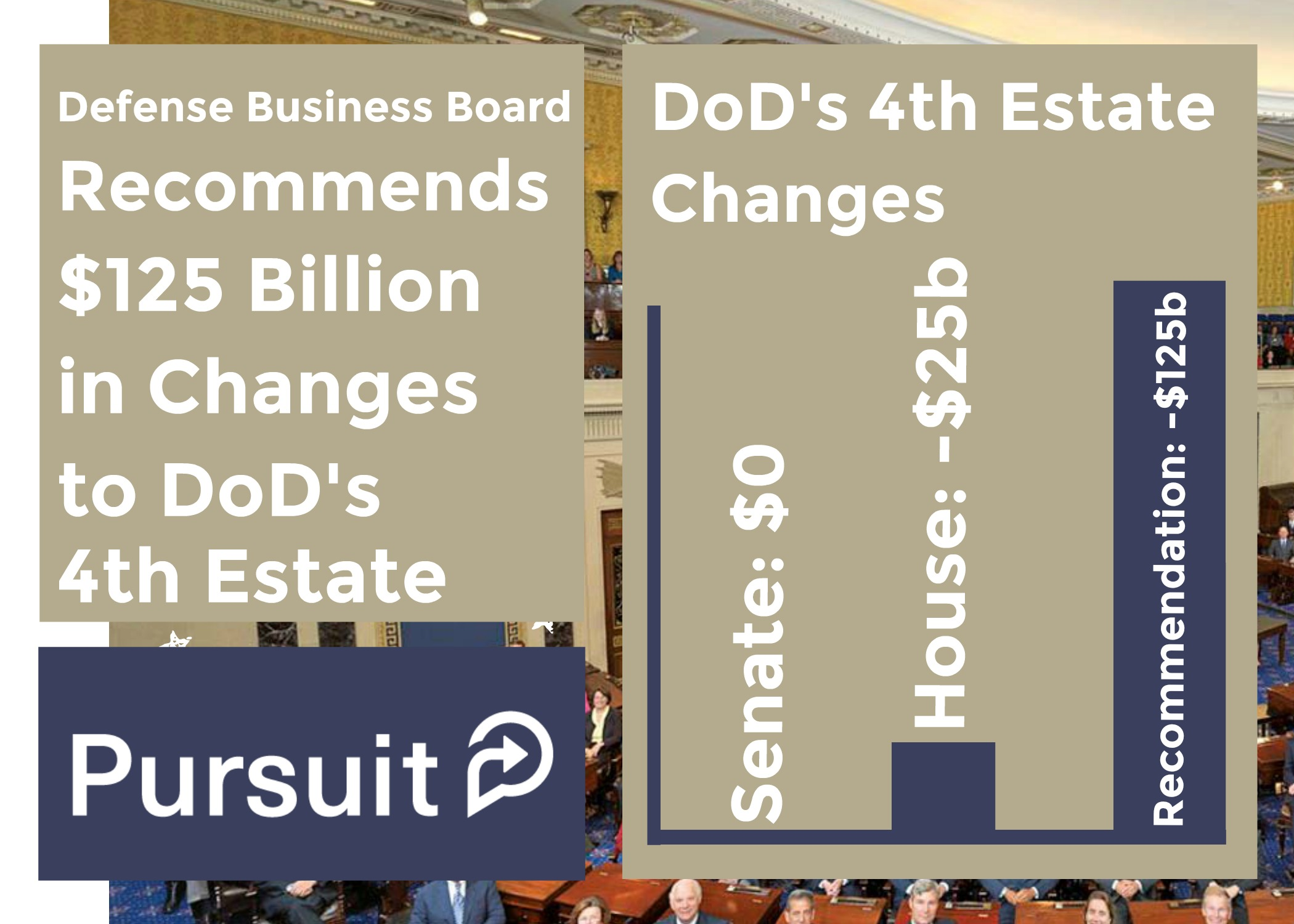 NDAA Defense Business Board