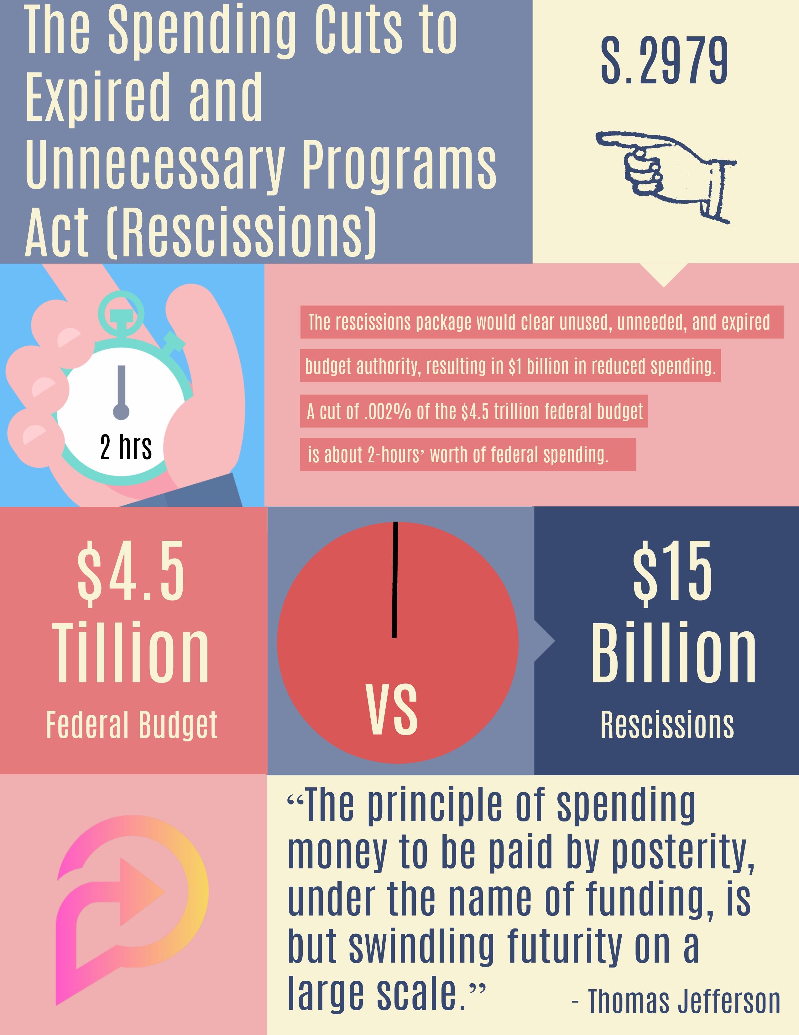 rescissions infographic